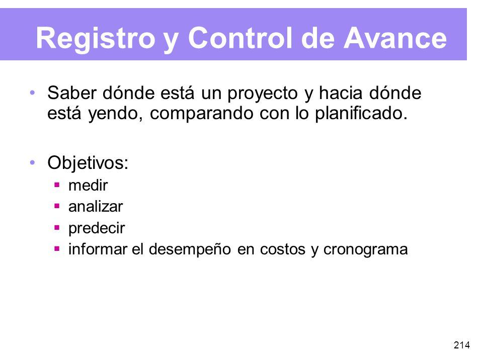 214 Registro y Control de Avance Saber dónde está un proyecto y hacia dónde está yendo, comparando con lo planificado.
