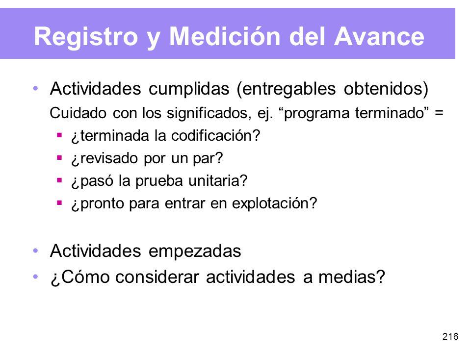 216 Registro y Medición del Avance Actividades cumplidas (entregables obtenidos) Cuidado con los significados, ej.