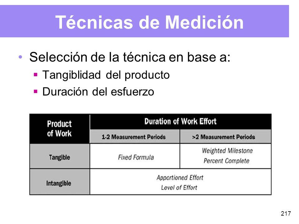 217 Técnicas de Medición Selección de la técnica en base a: Tangiblidad del producto Duración del esfuerzo