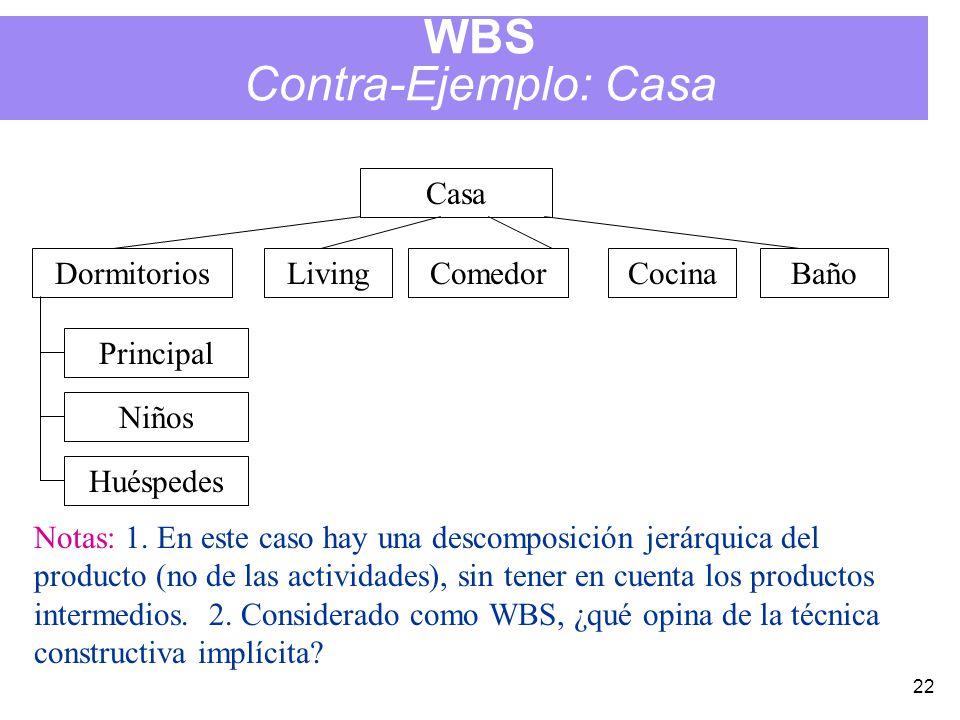 22 WBS Contra-Ejemplo: Casa Casa DormitoriosLivingComedorCocina Notas: 1.