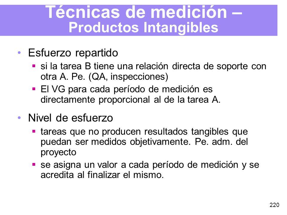 220 Técnicas de medición – Productos Intangibles Esfuerzo repartido si la tarea B tiene una relación directa de soporte con otra A.