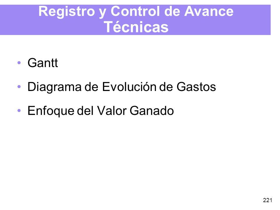 221 Registro y Control de Avance Técnicas Gantt Diagrama de Evolución de Gastos Enfoque del Valor Ganado