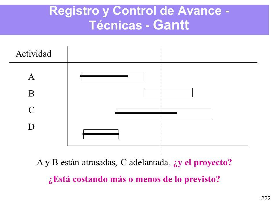 222 Registro y Control de Avance - Técnicas - Gantt Actividad A y B están atrasadas, C adelantada, ¿y el proyecto.