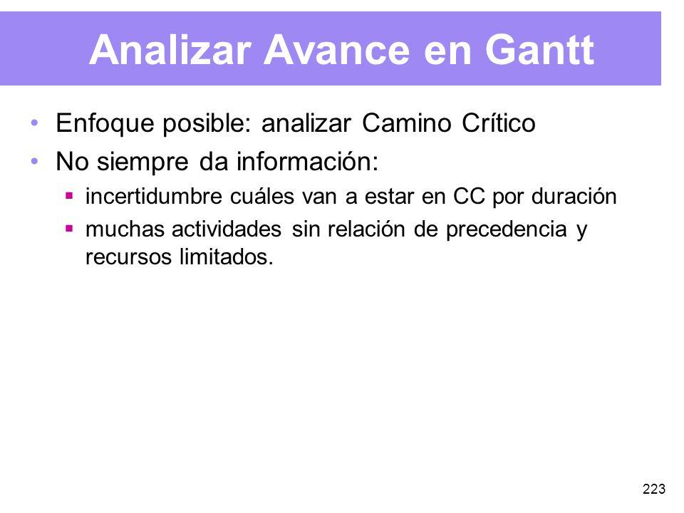 223 Analizar Avance en Gantt Enfoque posible: analizar Camino Crítico No siempre da información: incertidumbre cuáles van a estar en CC por duración muchas actividades sin relación de precedencia y recursos limitados.