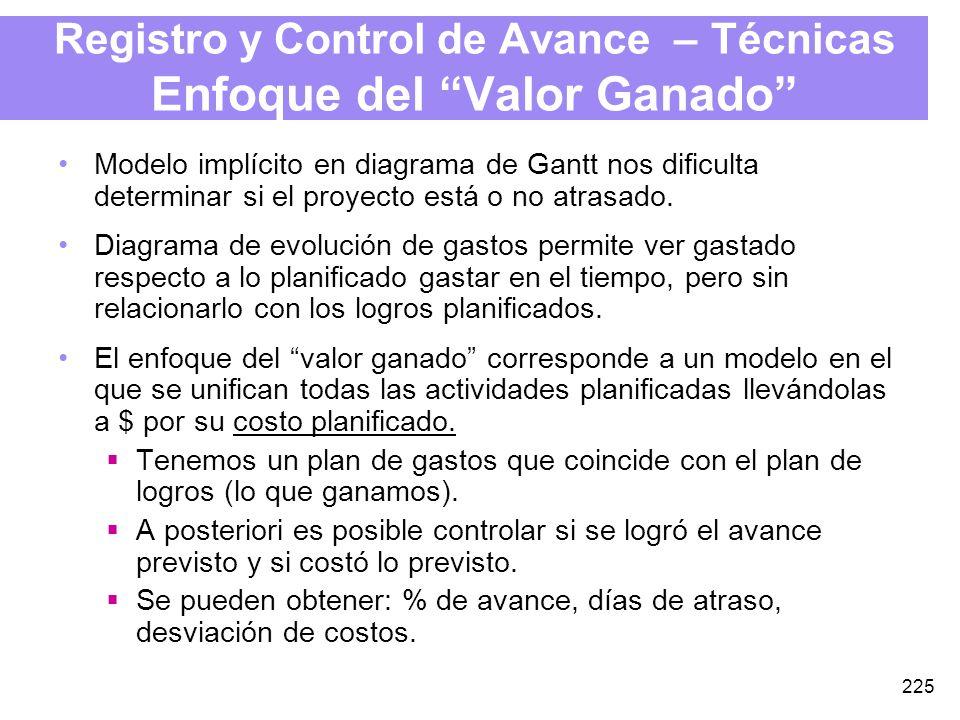225 Registro y Control de Avance – Técnicas Enfoque del Valor Ganado Modelo implícito en diagrama de Gantt nos dificulta determinar si el proyecto está o no atrasado.