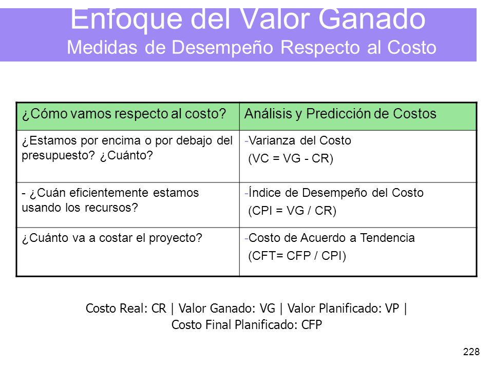 228 Enfoque del Valor Ganado Medidas de Desempeño Respecto al Costo ¿Cómo vamos respecto al costo?Análisis y Predicción de Costos ¿Estamos por encima o por debajo del presupuesto.
