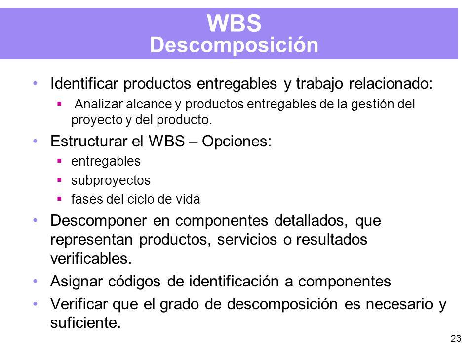 23 WBS Descomposición Identificar productos entregables y trabajo relacionado: Analizar alcance y productos entregables de la gestión del proyecto y del producto.
