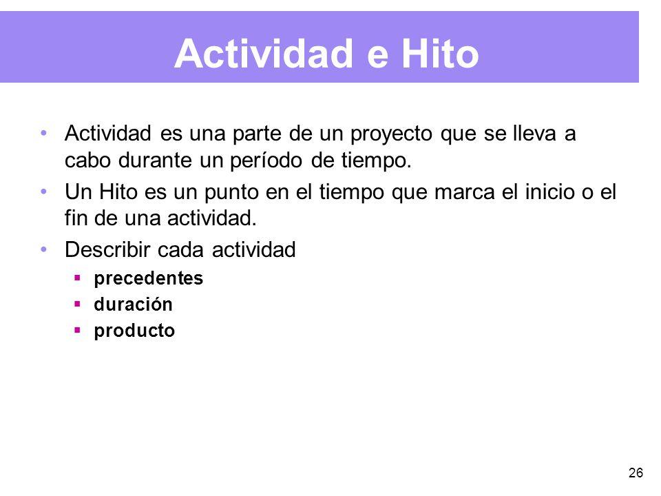 26 Actividad e Hito Actividad es una parte de un proyecto que se lleva a cabo durante un período de tiempo.