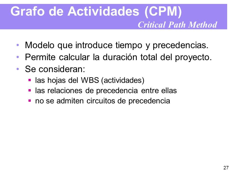 27 Grafo de Actividades (CPM) Modelo que introduce tiempo y precedencias.