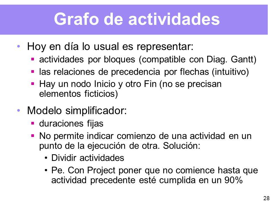 28 Grafo de actividades Hoy en día lo usual es representar: actividades por bloques (compatible con Diag.