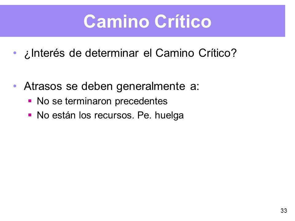 33 Camino Crítico ¿Interés de determinar el Camino Crítico.