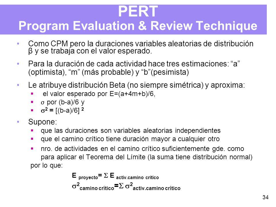 34 PERT Program Evaluation & Review Technique Como CPM pero la duraciones variables aleatorias de distribución β y se trabaja con el valor esperado.