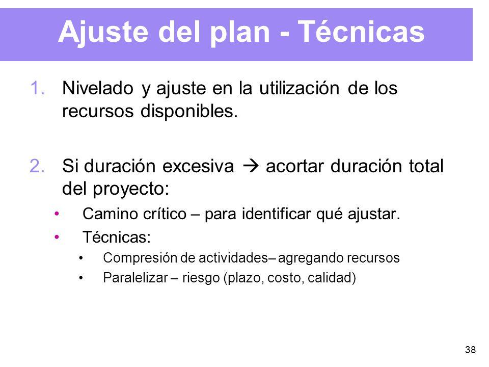 38 Ajuste del plan - Técnicas 1.Nivelado y ajuste en la utilización de los recursos disponibles.