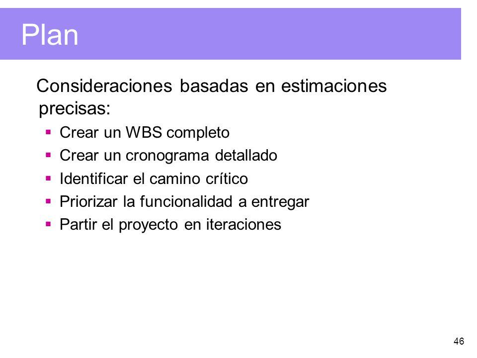 46 Plan Consideraciones basadas en estimaciones precisas: Crear un WBS completo Crear un cronograma detallado Identificar el camino crítico Priorizar la funcionalidad a entregar Partir el proyecto en iteraciones