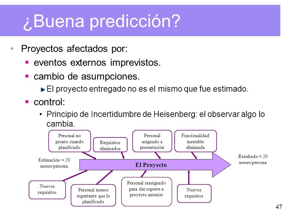 47 ¿Buena predicción.Proyectos afectados por: eventos externos imprevistos.