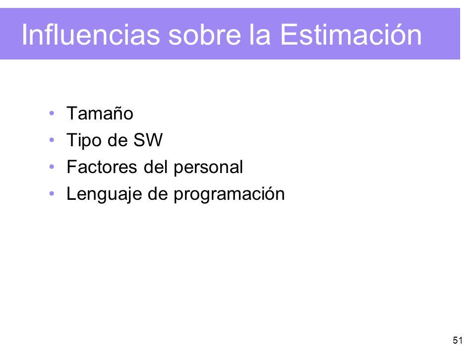 51 Influencias sobre la Estimación Tamaño Tipo de SW Factores del personal Lenguaje de programación