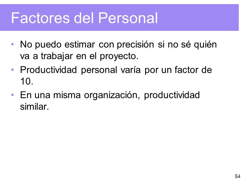 54 Factores del Personal No puedo estimar con precisión si no sé quién va a trabajar en el proyecto.