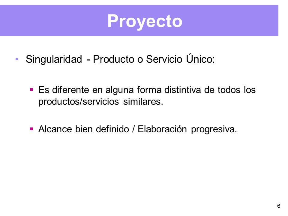 187 RiesgoTipoDescripción Abandono del personal del proyecto ProyectoPersonal experimentado deja el proyecto antes de su finalización.