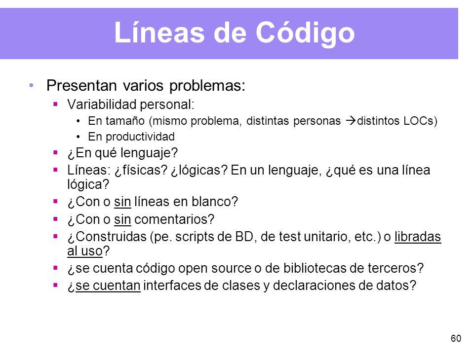 60 Líneas de Código Presentan varios problemas: Variabilidad personal: En tamaño (mismo problema, distintas personas distintos LOCs) En productividad ¿En qué lenguaje.