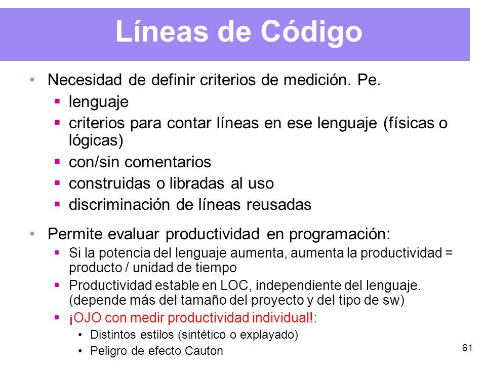 61 Líneas de Código Necesidad de definir criterios de medición.