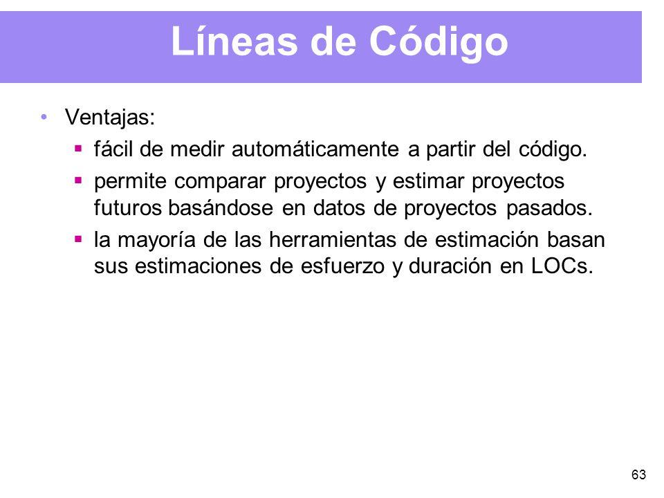 63 Líneas de Código Ventajas: fácil de medir automáticamente a partir del código.