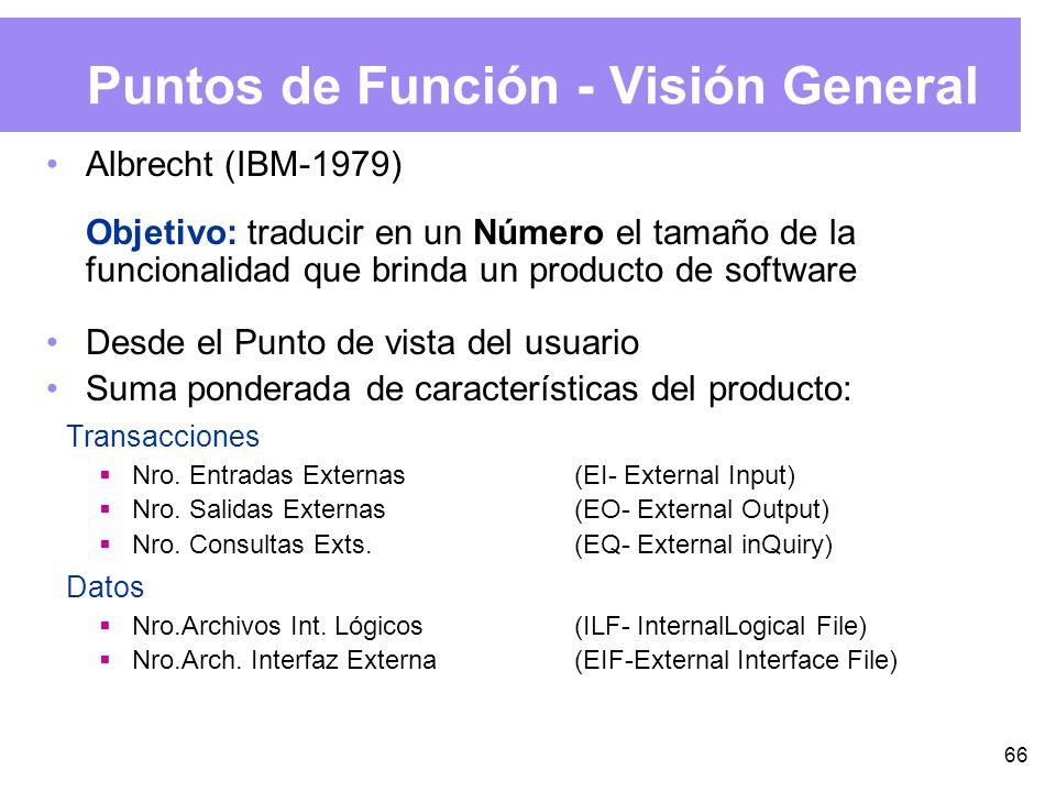 66 Puntos de Función - Visión General Albrecht (IBM-1979) Objetivo: traducir en un Número el tamaño de la funcionalidad que brinda un producto de software Desde el Punto de vista del usuario Suma ponderada de características del producto: Transacciones Nro.