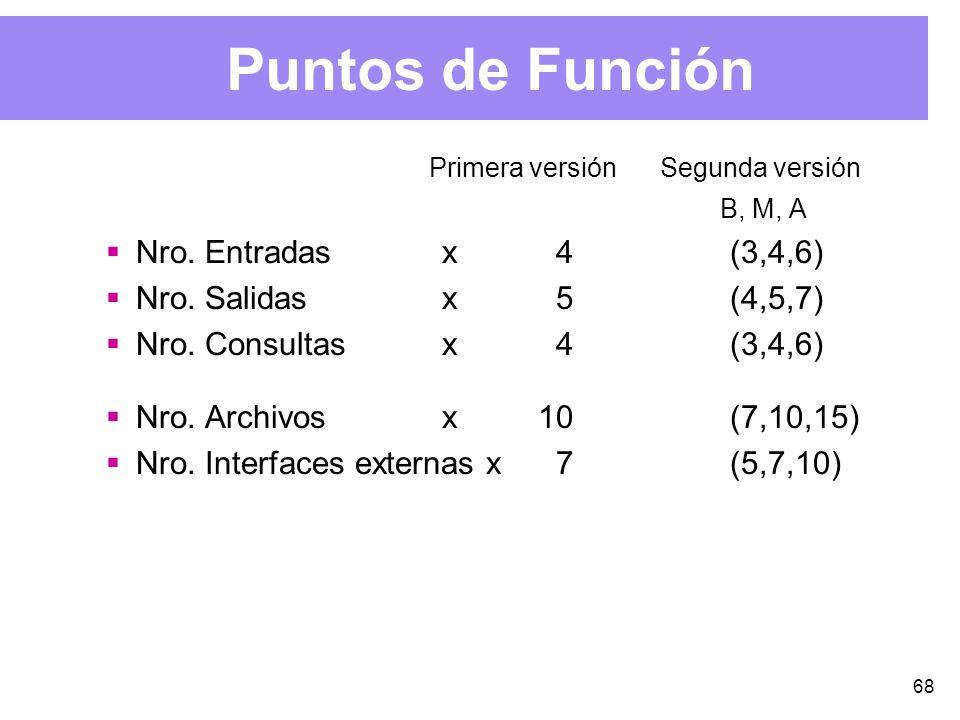 68 Puntos de Función Primera versión Segunda versión B, M, A Nro.