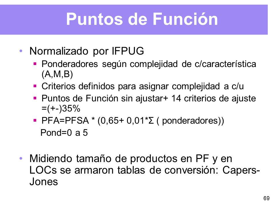 69 Puntos de Función Normalizado por IFPUG Ponderadores según complejidad de c/característica (A,M,B) Criterios definidos para asignar complejidad a c/u Puntos de Función sin ajustar+ 14 criterios de ajuste =(+-)35% PFA=PFSA * (0,65+ 0,01*Σ ( ponderadores)) Pond=0 a 5 Midiendo tamaño de productos en PF y en LOCs se armaron tablas de conversión: Capers- Jones