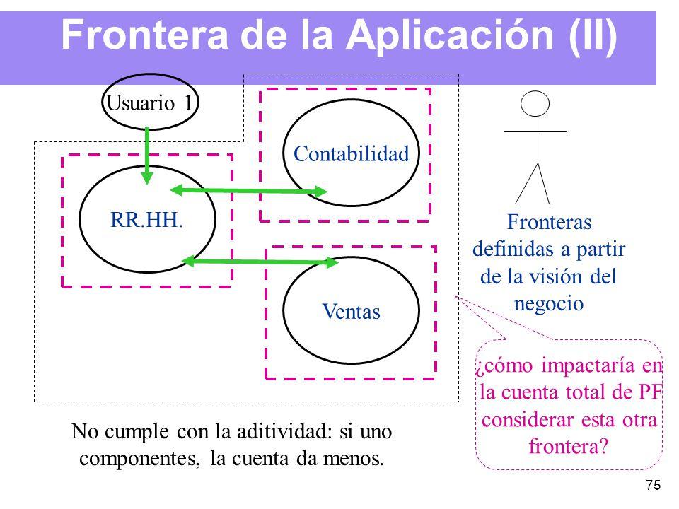 75 Frontera de la Aplicación (II) Fronteras definidas a partir de la visión del negocio RR.HH.