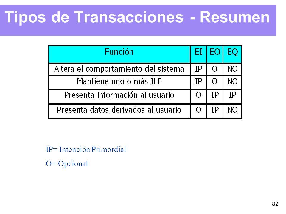 82 Tipos de Transacciones - Resumen IP= Intención Primordial O= Opcional