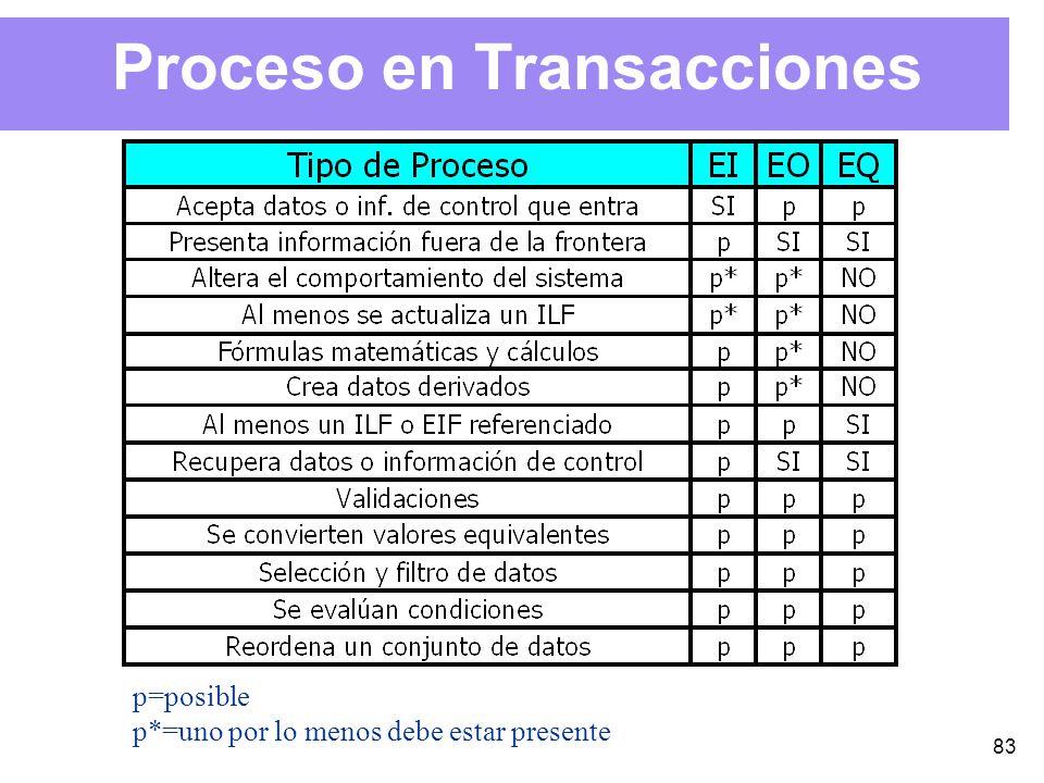 83 Proceso en Transacciones p=posible p*=uno por lo menos debe estar presente