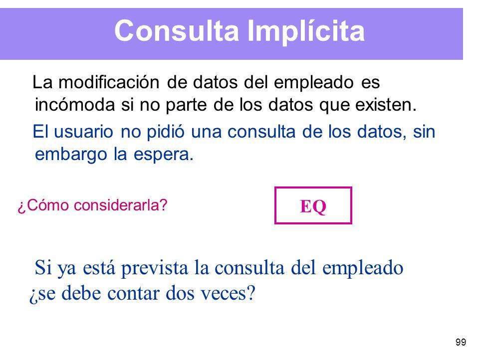 99 Consulta Implícita La modificación de datos del empleado es incómoda si no parte de los datos que existen.