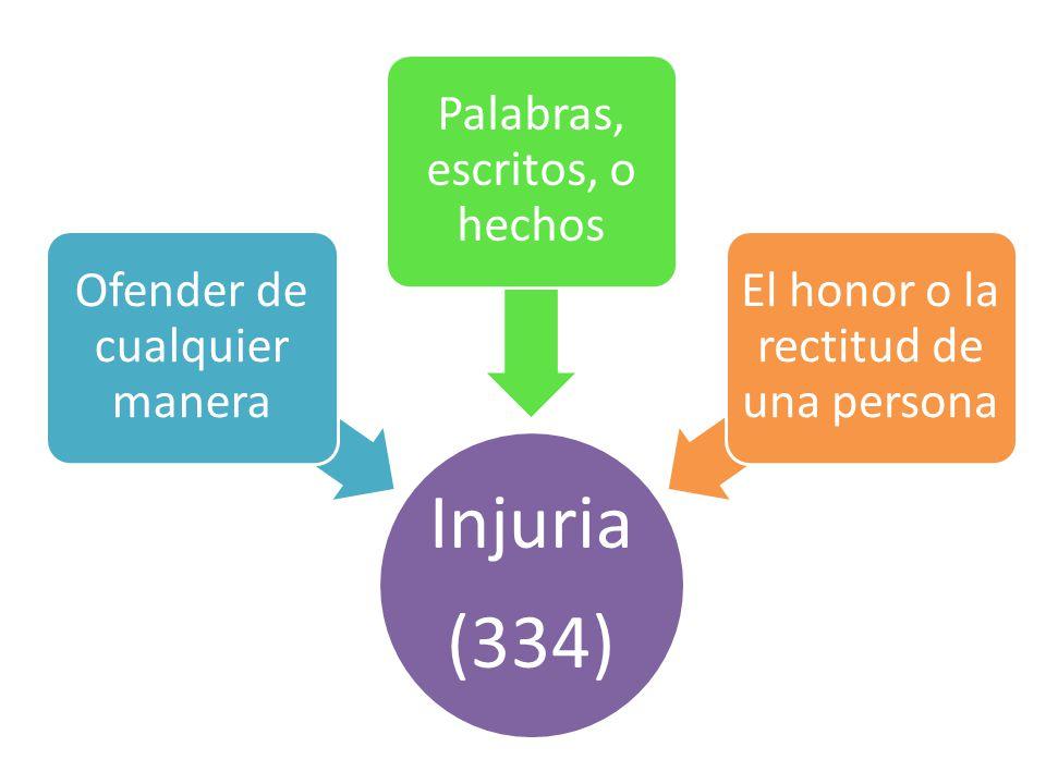 Injuria (334) Ofender de cualquier manera Palabras, escritos, o hechos El honor o la rectitud de una persona