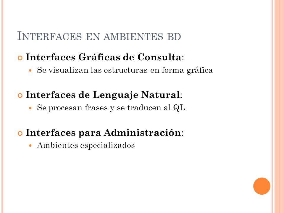 I NTERFACES EN AMBIENTES BD Interfaces Gráficas de Consulta : Se visualizan las estructuras en forma gráfica Interfaces de Lenguaje Natural : Se procesan frases y se traducen al QL Interfaces para Administración : Ambientes especializados