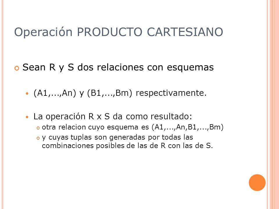 Operación PRODUCTO CARTESIANO Sean R y S dos relaciones con esquemas (A1,...,An) y (B1,...,Bm) respectivamente.