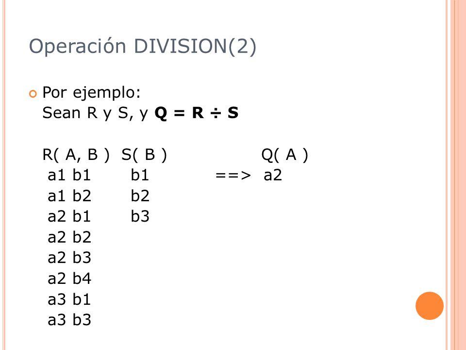 Operación DIVISION(2) Por ejemplo: Sean R y S, y Q = R ÷ S R( A, B ) S( B ) Q( A ) a1 b1 b1 ==> a2 a1 b2 b2 a2 b1 b3 a2 b2 a2 b3 a2 b4 a3 b1 a3 b3