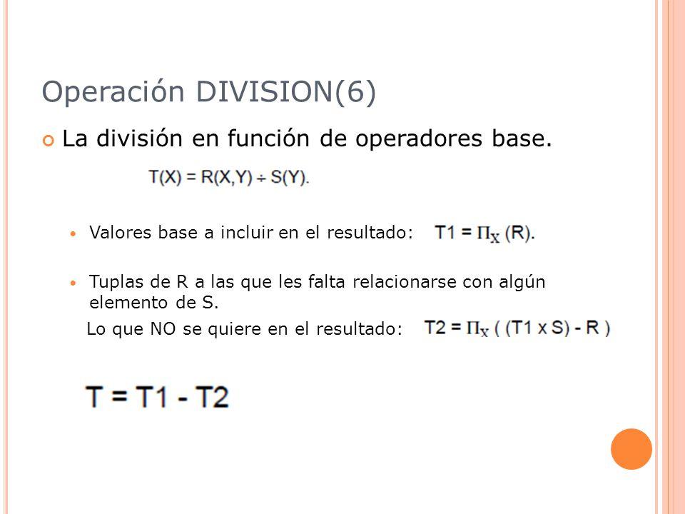 Operación DIVISION(6) La división en función de operadores base.