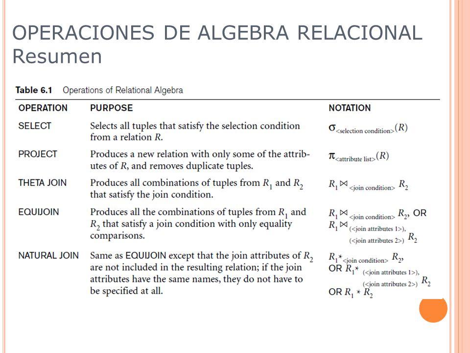 OPERACIONES DE ALGEBRA RELACIONAL Resumen