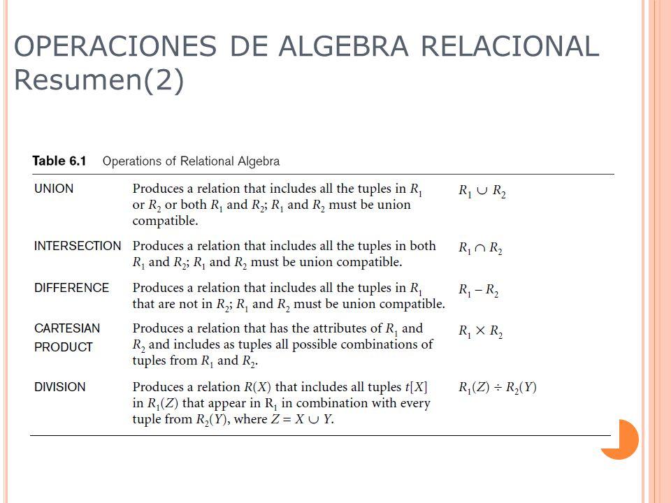 OPERACIONES DE ALGEBRA RELACIONAL Resumen(2)