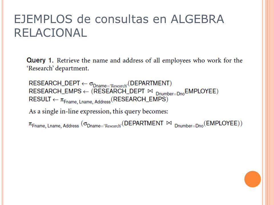 EJEMPLOS de consultas en ALGEBRA RELACIONAL