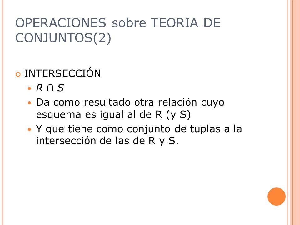 OPERACIONES sobre TEORIA DE CONJUNTOS(2) INTERSECCIÓN R S Da como resultado otra relación cuyo esquema es igual al de R (y S) Y que tiene como conjunto de tuplas a la intersección de las de R y S.