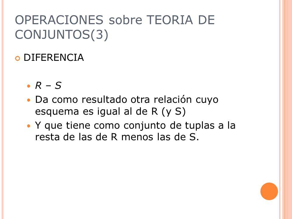 OPERACIONES sobre TEORIA DE CONJUNTOS(3) DIFERENCIA R – S Da como resultado otra relación cuyo esquema es igual al de R (y S) Y que tiene como conjunto de tuplas a la resta de las de R menos las de S.