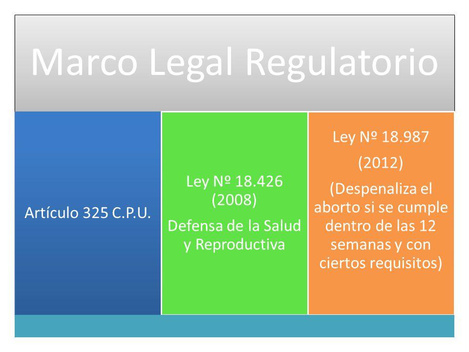 Marco Legal Regulatorio Artículo 325 C.P.U. Ley Nº 18.426 (2008) Defensa de la Salud y Reproductiva Ley Nº 18.987 (2012) (Despenaliza el aborto si se