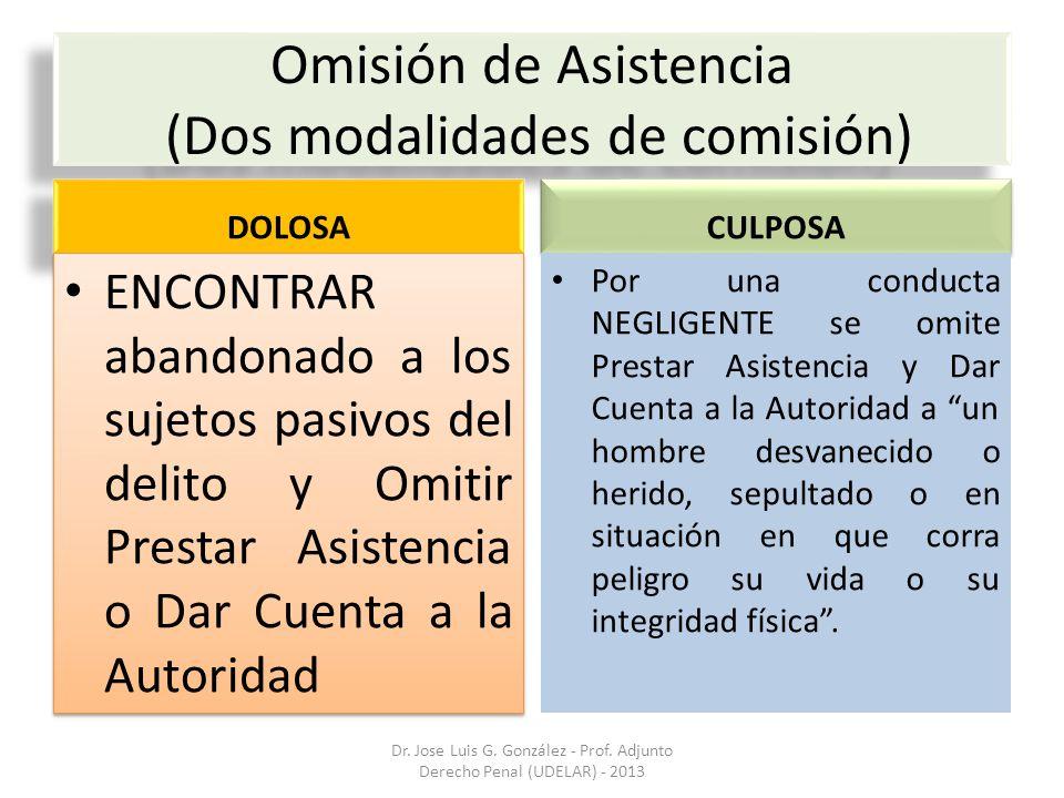 Omisión de Asistencia (Dos modalidades de comisión) DOLOSA ENCONTRAR abandonado a los sujetos pasivos del delito y Omitir Prestar Asistencia o Dar Cue