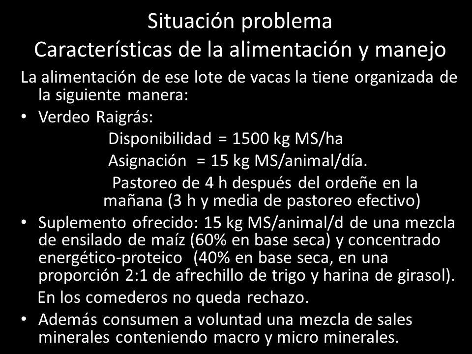 Situación problema Características de la alimentación y manejo La alimentación de ese lote de vacas la tiene organizada de la siguiente manera: Verdeo