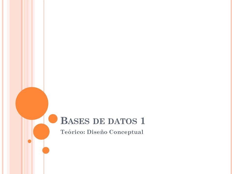 M ODELADO C ONCEPTUAL Primera etapa en el diseño de una BD Sub-etapas: Estudio del problema real Especificación usando un lenguaje de muy alto nivel Validar el resultado Actividad en la cual se construyen esquemas conceptuales de una realidad Modelos Conceptuales : Son modelos de datos de muy alto nivel En general se concentran en las estructuras y restricciones de integridad Suelen tener una representación gráfica asociada Ejemplos: Modelo Entidad-Relación (1976) Modelo ER Extendidos (80s y 90s)