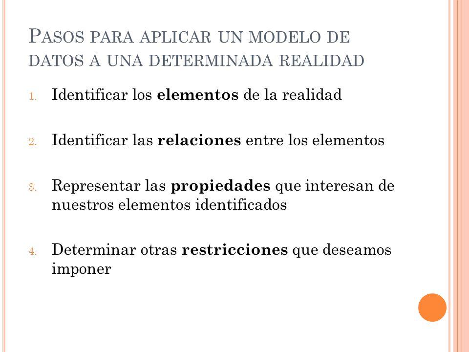 P ASOS PARA APLICAR UN MODELO DE DATOS A UNA DETERMINADA REALIDAD 1.