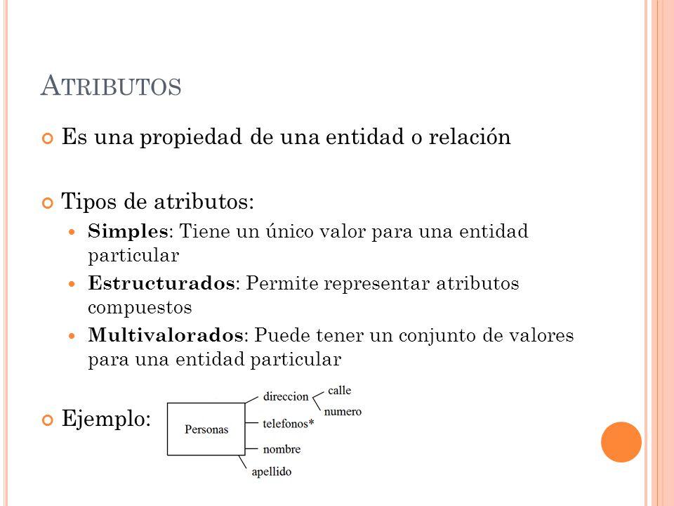 A TRIBUTOS Es una propiedad de una entidad o relación Tipos de atributos: Simples : Tiene un único valor para una entidad particular Estructurados : Permite representar atributos compuestos Multivalorados : Puede tener un conjunto de valores para una entidad particular Ejemplo: