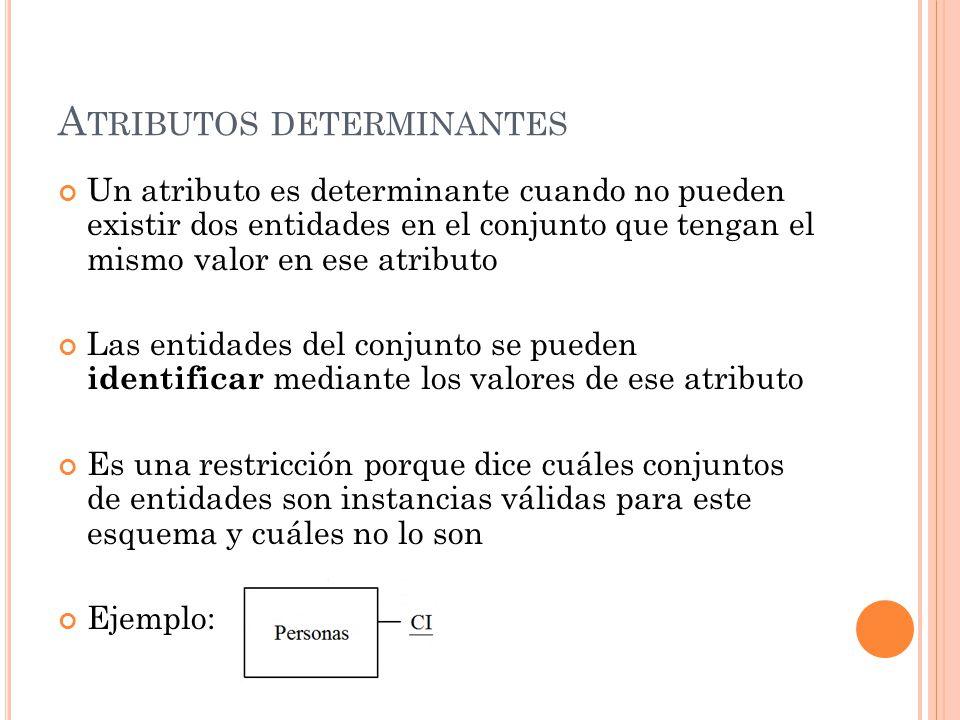 A TRIBUTOS DETERMINANTES Un atributo es determinante cuando no pueden existir dos entidades en el conjunto que tengan el mismo valor en ese atributo L