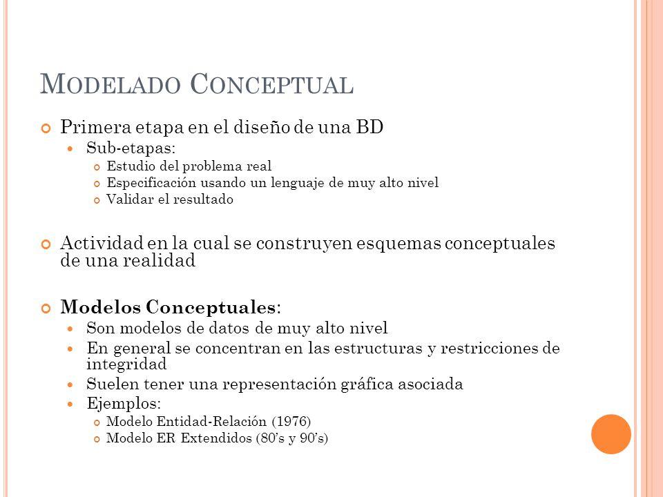 M ODELADO C ONCEPTUAL Primera etapa en el diseño de una BD Sub-etapas: Estudio del problema real Especificación usando un lenguaje de muy alto nivel V